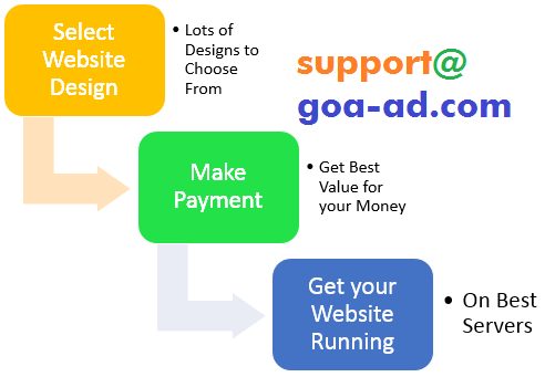 Website Design Process of Goa Based Software Company