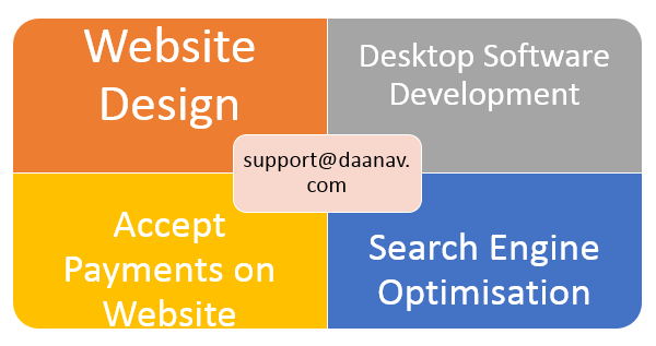 Website Design and Other Software Services in Goa