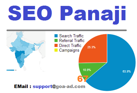 SEO Services from Panaji of Goa